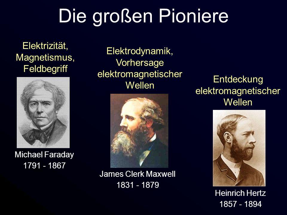 Heinrich Hertz 1857 - 1894 Die großen Pioniere James Clerk Maxwell 1831 - 1879 Michael Faraday 1791 - 1867 Elektrizität, Magnetismus, Feldbegriff Elek