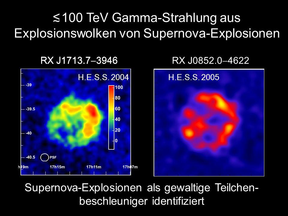 100 TeV Gamma-Strahlung aus Explosionswolken von Supernova-Explosionen H.E.S.S. 2004 RX J1713.7 3946 H.E.S.S. 2005 RX J0852.0 4622 Supernova-Explosion