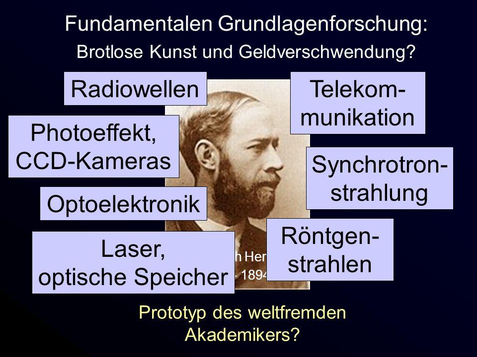 Heinrich Hertz 1857 - 1894 Radiowellen Fundamentalen Grundlagenforschung: Brotlose Kunst und Geldverschwendung? Prototyp des weltfremden Akademikers?