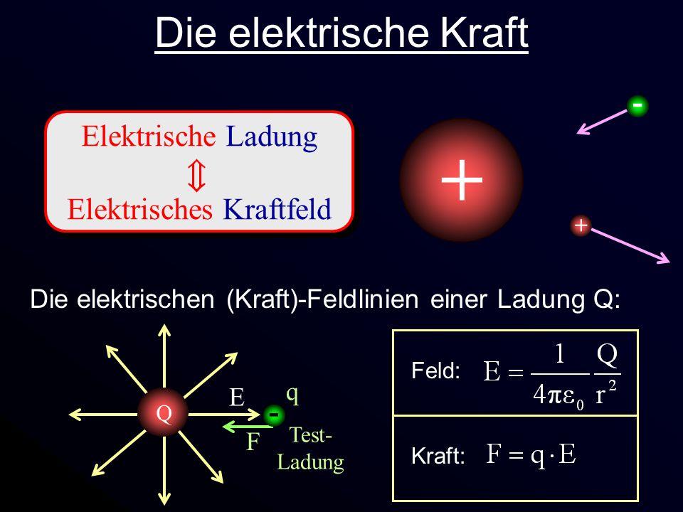 Elektrische Ladung Elektrisches Kraftfeld Elektrische Ladung Elektrisches Kraftfeld + - + Die elektrische Kraft Die elektrischen (Kraft)-Feldlinien ei