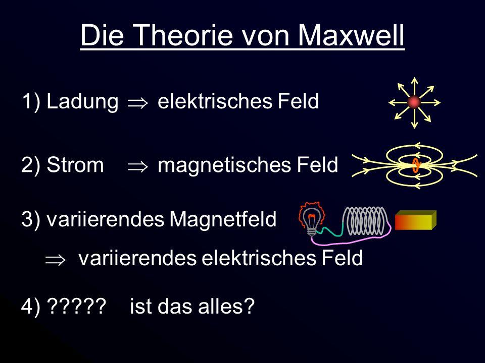 Die Theorie von Maxwell 1) Ladung elektrisches Feld 2) Strom magnetisches Feld 3) variierendes Magnetfeld variierendes elektrisches Feld 4) ????? ist