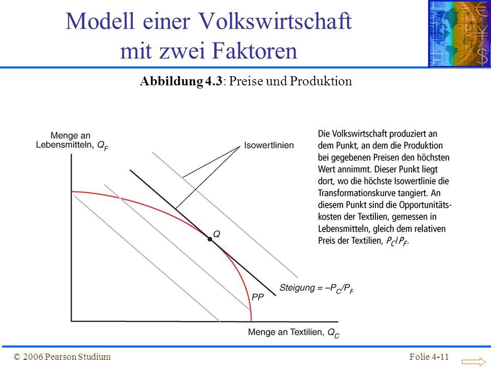 Folie 4-11© 2006 Pearson Studium Modell einer Volkswirtschaft mit zwei Faktoren Abbildung 4.3: Preise und Produktion