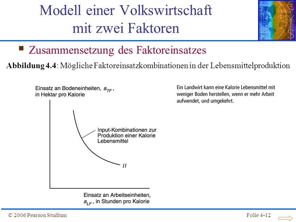 Folie 4-12© 2006 Pearson Studium Zusammensetzung des Faktoreinsatzes Modell einer Volkswirtschaft mit zwei Faktoren Abbildung 4.4: Mögliche Faktoreins
