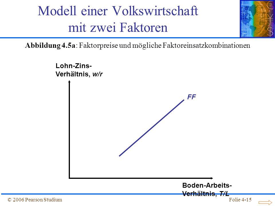 Folie 4-15© 2006 Pearson Studium FF Lohn-Zins- Verhältnis, w/r Boden-Arbeits- Verhältnis, T/L Modell einer Volkswirtschaft mit zwei Faktoren Abbildung