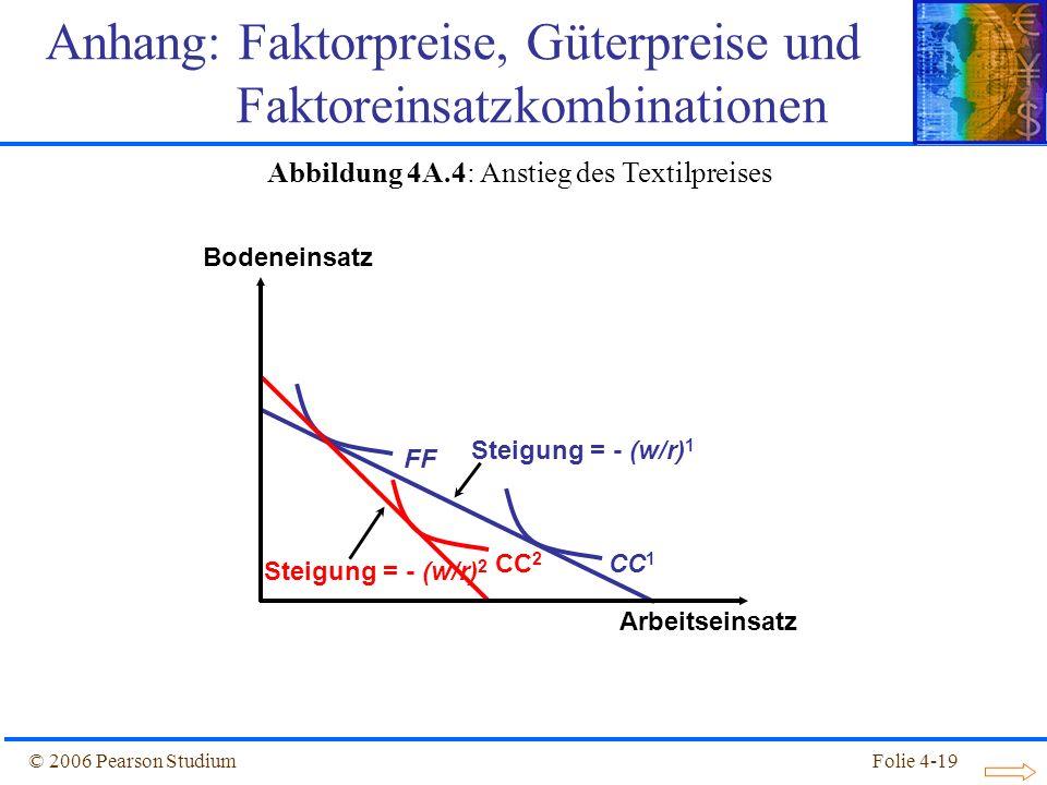 Folie 4-19© 2006 Pearson Studium FFCC 1 Steigung = - (w/r) 1 CC 2 Steigung = - (w/r) 2 Anhang: Faktorpreise, Güterpreise und Faktoreinsatzkombinatione