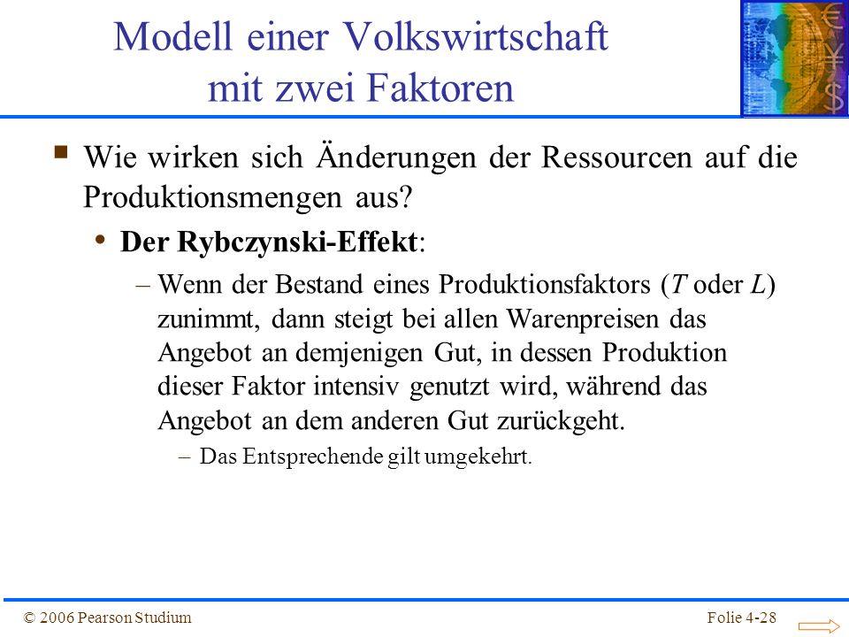 Folie 4-28© 2006 Pearson Studium Wie wirken sich Änderungen der Ressourcen auf die Produktionsmengen aus? Der Rybczynski-Effekt: –Wenn der Bestand ein