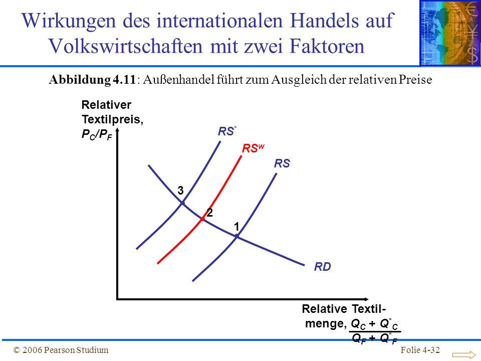 Folie 4-32© 2006 Pearson Studium RD RS RS * 1 3 Wirkungen des internationalen Handels auf Volkswirtschaften mit zwei Faktoren Relativer Textilpreis, P