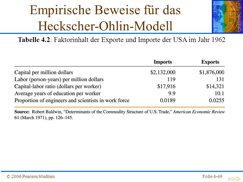Folie 4-49© 2006 Pearson Studium Tabelle 4.2: Faktorinhalt der Exporte und Importe der USA im Jahr 1962 Empirische Beweise für das Heckscher-Ohlin-Mod