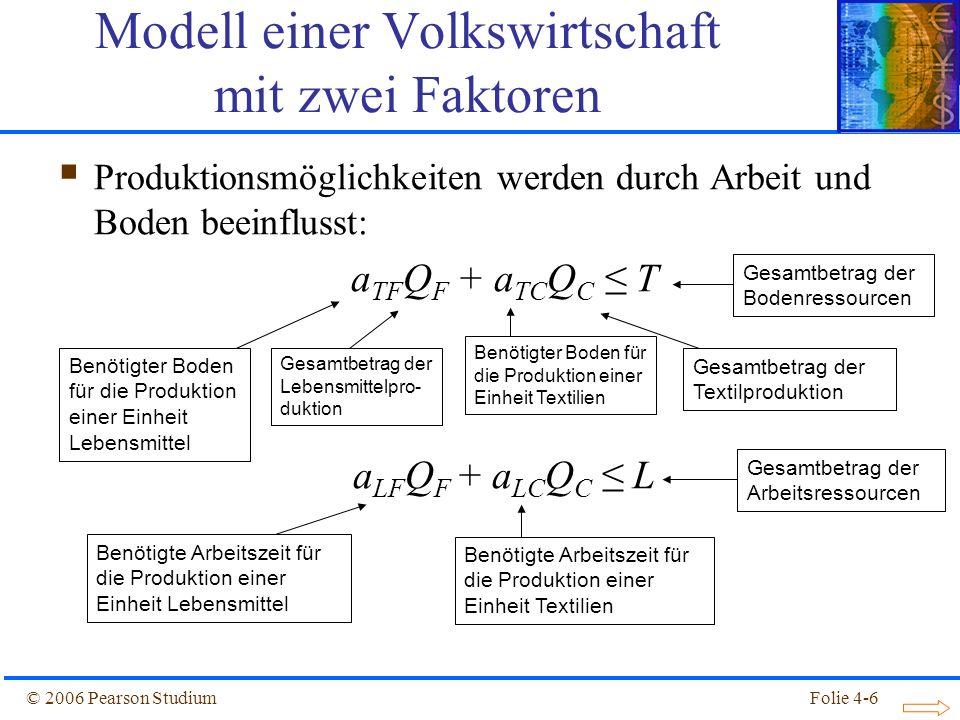 Folie 4-17© 2006 Pearson Studium CC FF Lohn-Zins- Verhältnis, w/r Boden-Arbeits- Verhältnis, T/L Abbildung 4.5: Faktorpreise und mögliche Faktoreinsatzkombinationen Modell einer Volkswirtschaft mit zwei Faktoren