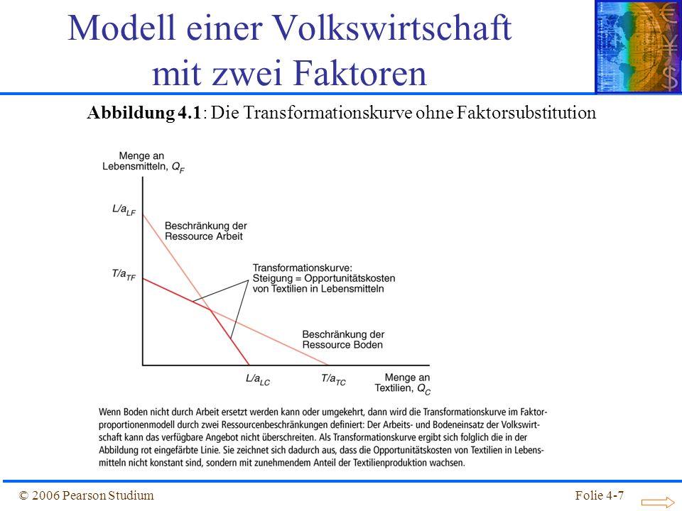 Folie 4-7© 2006 Pearson Studium Modell einer Volkswirtschaft mit zwei Faktoren Abbildung 4.1: Die Transformationskurve ohne Faktorsubstitution