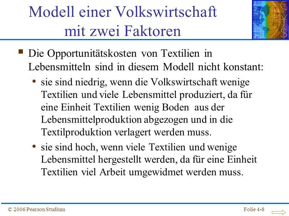 Folie 4-9© 2006 Pearson Studium Wenn eine wechselseitige Substitution von Boden und Arbeit in der Produktion mit abnehmender Rate möglich ist, dann nimmt die Transformationskurve eine konkave Form an Modell einer Volkswirtschaft mit zwei Faktoren