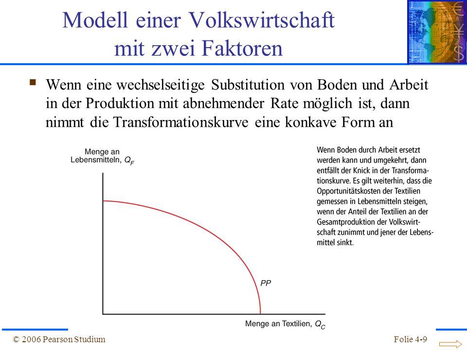 Folie 4-40© 2006 Pearson Studium Wirkungen des internationalen Handels auf Volkswirtschaften mit zwei Faktoren Tabelle 4.1: Internationale Lohnsätze im Vergleich (USA = 100)