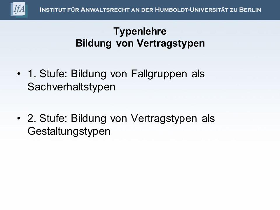 Typenlehre Bildung von Vertragstypen 1. Stufe: Bildung von Fallgruppen als Sachverhaltstypen 2. Stufe: Bildung von Vertragstypen als Gestaltungstypen