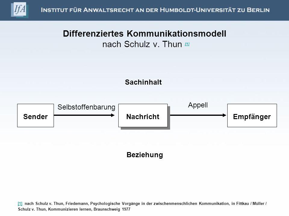 Differenziertes Kommunikationsmodell nach Schulz v. Thun [1] [1] [1] nach Schulz v. Thun, Friedemann, Psychologische Vorgänge in der zwischenmenschlic