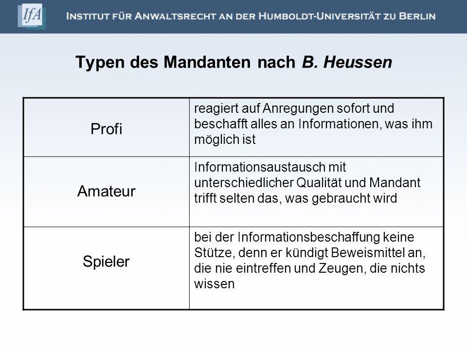 Typen des Mandanten nach B. Heussen Profi reagiert auf Anregungen sofort und beschafft alles an Informationen, was ihm möglich ist Amateur Information