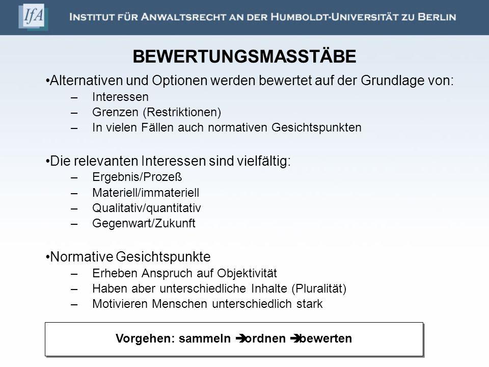 BEWERTUNGSMASSTÄBE Alternativen und Optionen werden bewertet auf der Grundlage von: –Interessen –Grenzen (Restriktionen) –In vielen Fällen auch normat