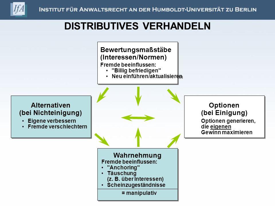 DISTRIBUTIVES VERHANDELN Bewertungsmaßstäbe (Interessen/Normen) Fremde beeinflussen: