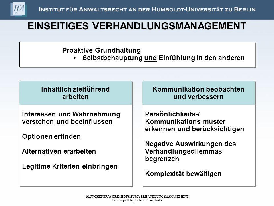 EINSEITIGES VERHANDLUNGSMANAGEMENT Proaktive Grundhaltung Selbstbehauptung und Einfühlung in den anderen Proaktive Grundhaltung Selbstbehauptung und E