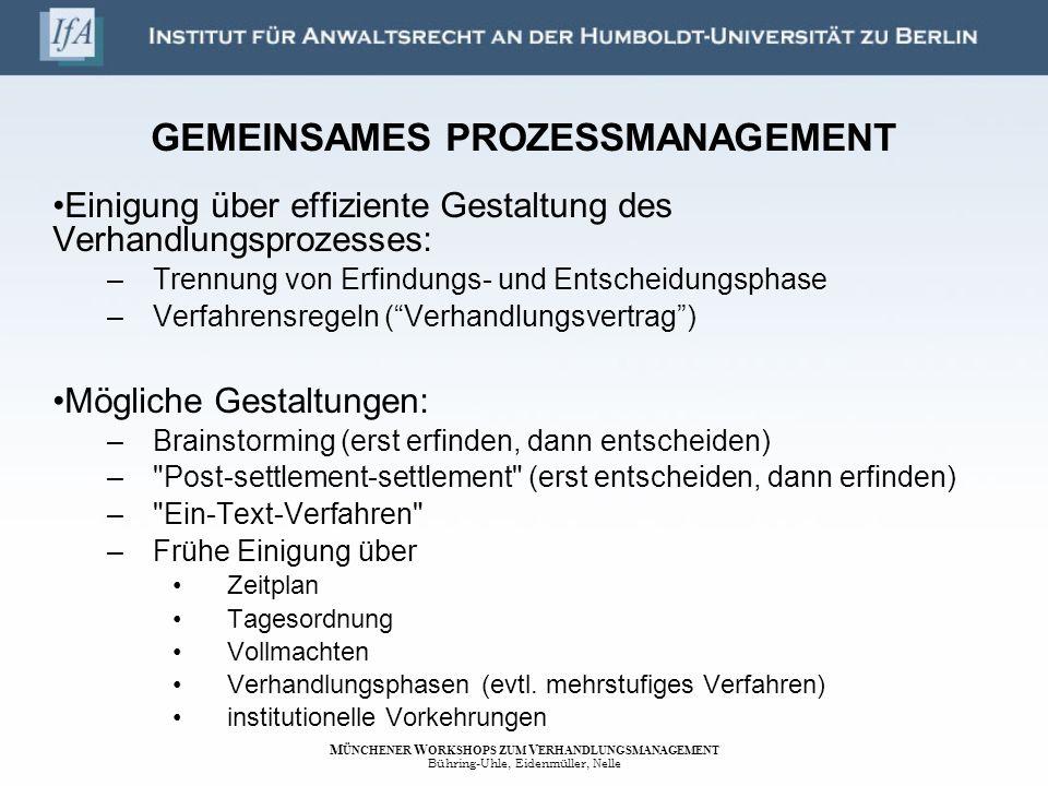 GEMEINSAMES PROZESSMANAGEMENT Einigung über effiziente Gestaltung des Verhandlungsprozesses: –Trennung von Erfindungs- und Entscheidungsphase –Verfahr