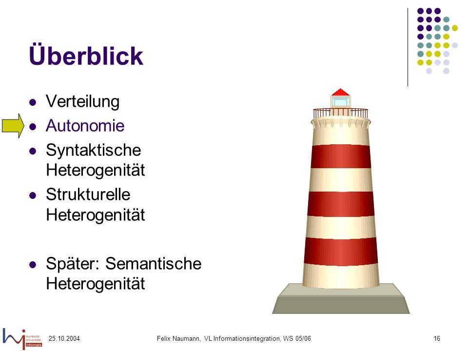 25.10.2004Felix Naumann, VL Informationsintegration, WS 05/0616 Überblick Verteilung Autonomie Syntaktische Heterogenität Strukturelle Heterogenität S