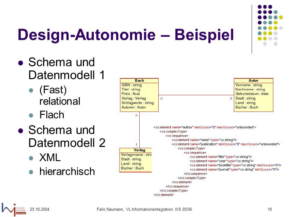 25.10.2004Felix Naumann, VL Informationsintegration, WS 05/0619 Design-Autonomie – Beispiel Schema und Datenmodell 1 (Fast) relational Flach Schema un