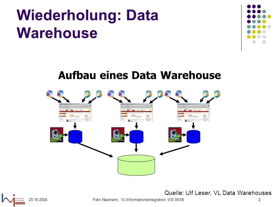 25.10.2004Felix Naumann, VL Informationsintegration, WS 05/062 Wiederholung: Data Warehouse Aufbau eines Data Warehouse Quelle: Ulf Leser, VL Data War