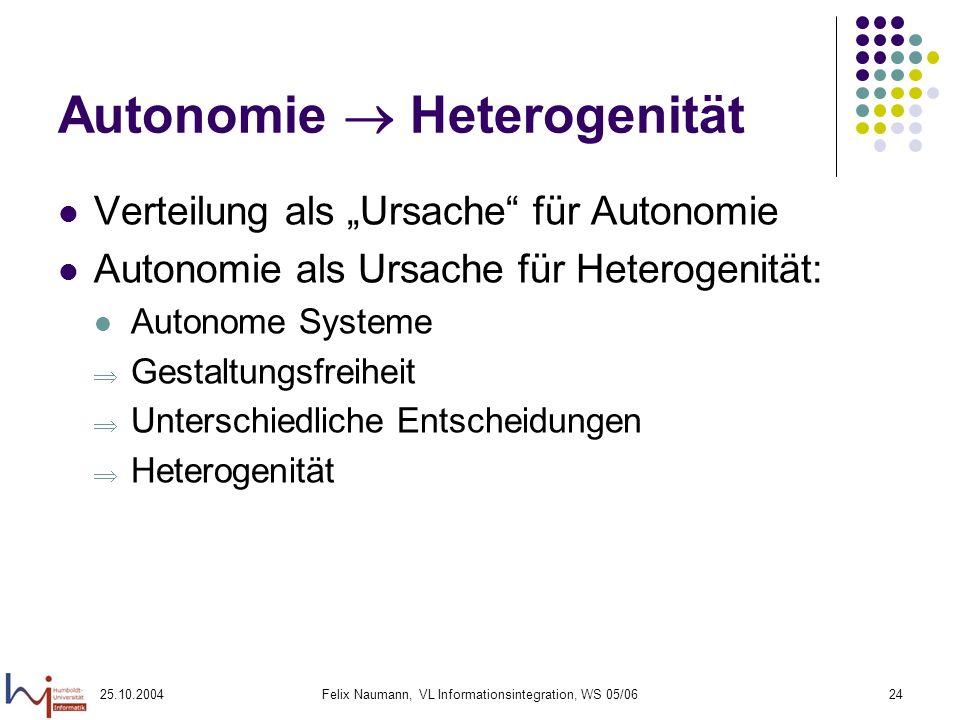 25.10.2004Felix Naumann, VL Informationsintegration, WS 05/0624 Autonomie Heterogenität Verteilung als Ursache für Autonomie Autonomie als Ursache für