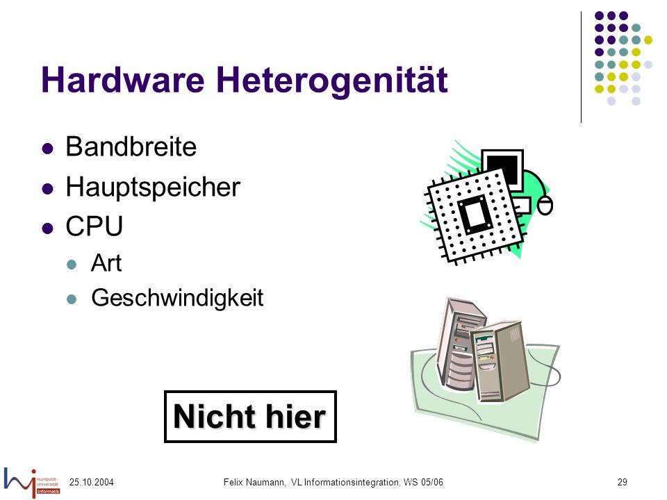 25.10.2004Felix Naumann, VL Informationsintegration, WS 05/0629 Hardware Heterogenität Bandbreite Hauptspeicher CPU Art Geschwindigkeit Nicht hier