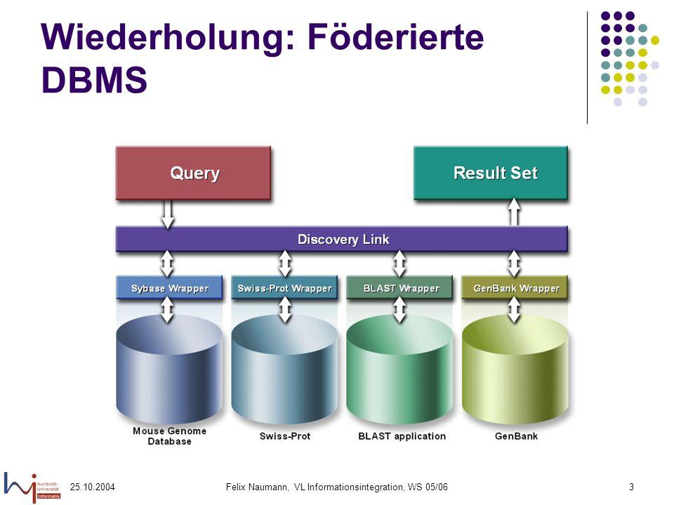 25.10.2004Felix Naumann, VL Informationsintegration, WS 05/063 Wiederholung: Föderierte DBMS