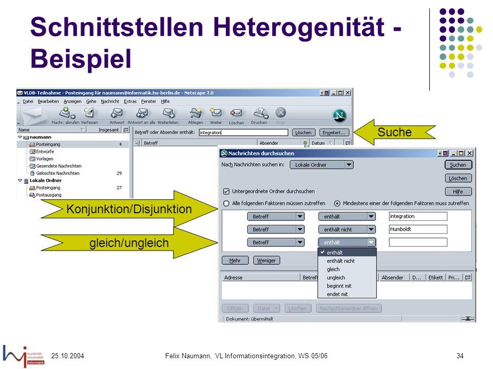 25.10.2004Felix Naumann, VL Informationsintegration, WS 05/0634 Schnittstellen Heterogenität - Beispiel Konjunktion/Disjunktion Suche gleich/ungleich