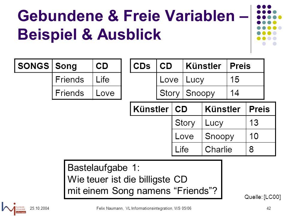 25.10.2004Felix Naumann, VL Informationsintegration, WS 05/0642 Gebundene & Freie Variablen – Beispiel & Ausblick SONGSSongCD FriendsLife FriendsLove