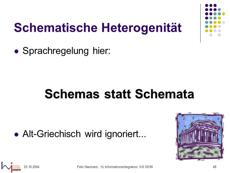 25.10.2004Felix Naumann, VL Informationsintegration, WS 05/0648 Schematische Heterogenität Sprachregelung hier: Alt-Griechisch wird ignoriert... Schem