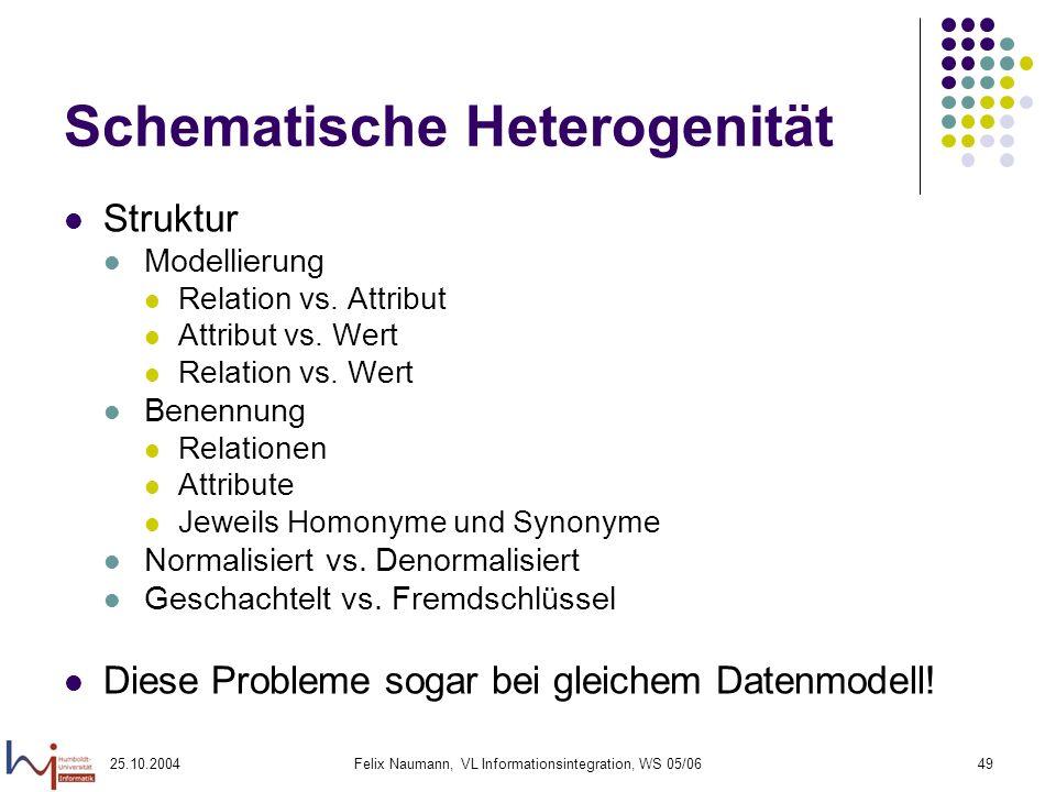 25.10.2004Felix Naumann, VL Informationsintegration, WS 05/0649 Schematische Heterogenität Struktur Modellierung Relation vs. Attribut Attribut vs. We