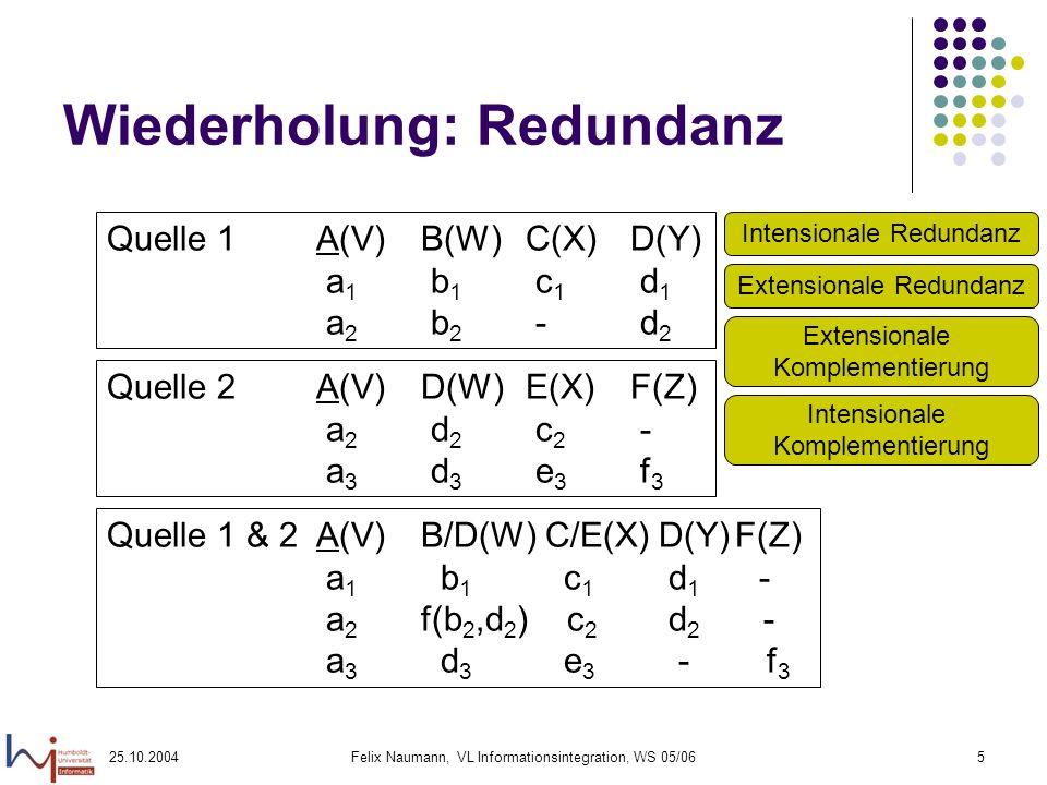 25.10.2004Felix Naumann, VL Informationsintegration, WS 05/065 Wiederholung: Redundanz Quelle 1A(V)B(W)C(X)D(Y) a 1 b 1 c 1 d 1 a 2 b 2 - d 2 Quelle 2