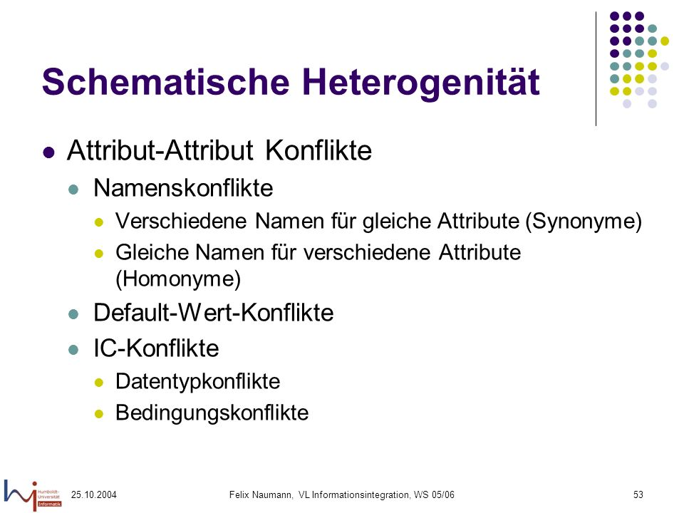 25.10.2004Felix Naumann, VL Informationsintegration, WS 05/0653 Schematische Heterogenität Attribut-Attribut Konflikte Namenskonflikte Verschiedene Na