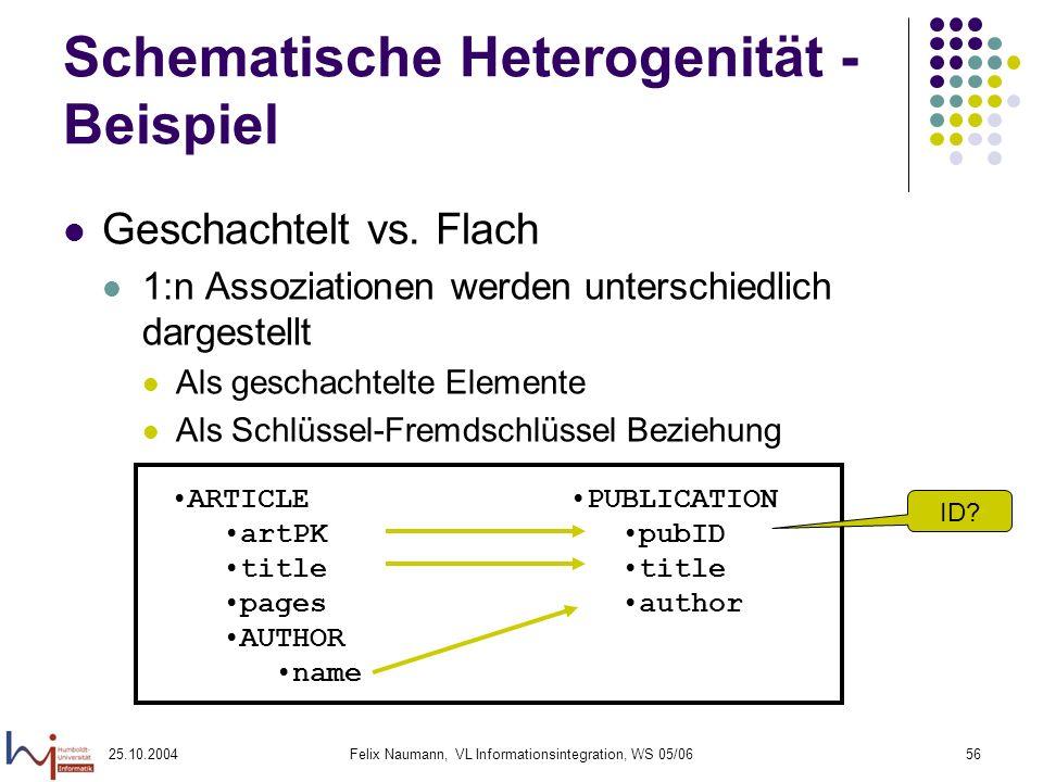 25.10.2004Felix Naumann, VL Informationsintegration, WS 05/0656 Schematische Heterogenität - Beispiel Geschachtelt vs. Flach 1:n Assoziationen werden