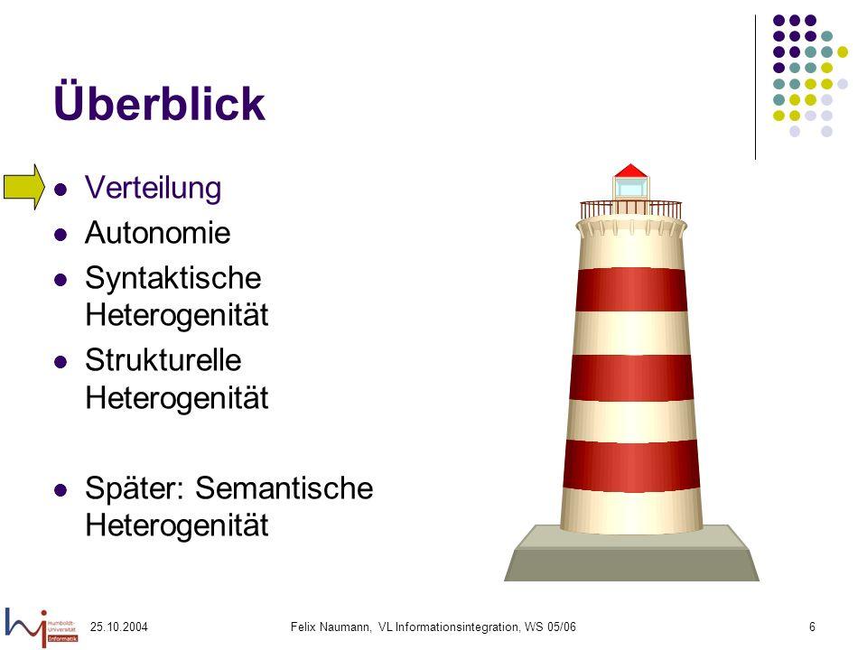25.10.2004Felix Naumann, VL Informationsintegration, WS 05/066 Überblick Verteilung Autonomie Syntaktische Heterogenität Strukturelle Heterogenität Sp
