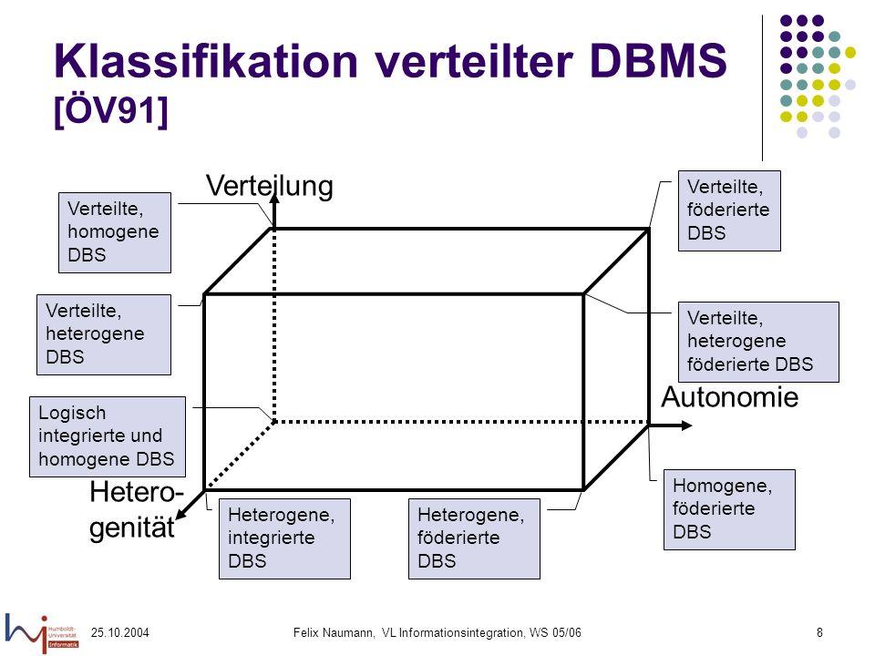 25.10.2004Felix Naumann, VL Informationsintegration, WS 05/068 Klassifikation verteilter DBMS [ÖV91] Verteilung Autonomie Hetero- genität Verteilte, h