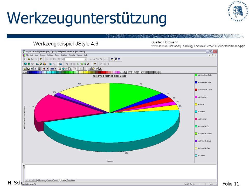 Folie 11 H. Schlingloff, Software-Qualitätssicherung 19.1.2004 5. Metriken Werkzeugunterstützung Werkzeugbeispiel JStyle 4.6 Quelle: Holzmann www.ssw.