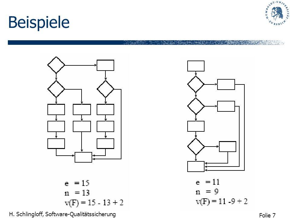 Folie 7 H. Schlingloff, Software-Qualitätssicherung Beispiele