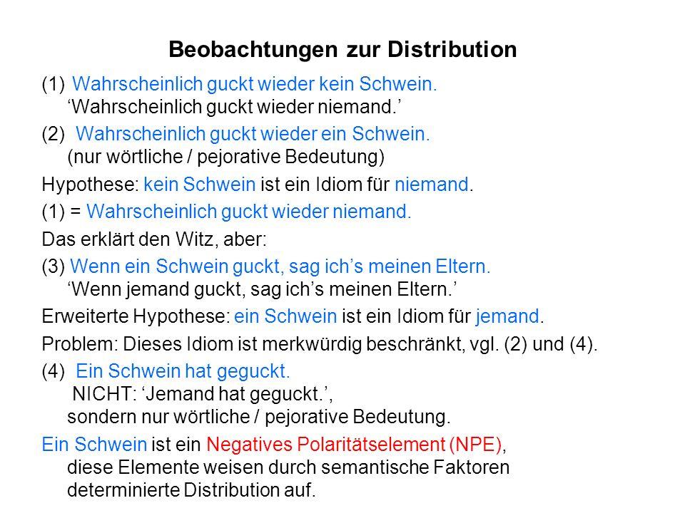 Beobachtungen zur Distribution (1) Wahrscheinlich guckt wieder kein Schwein. Wahrscheinlich guckt wieder niemand. (2) Wahrscheinlich guckt wieder ein