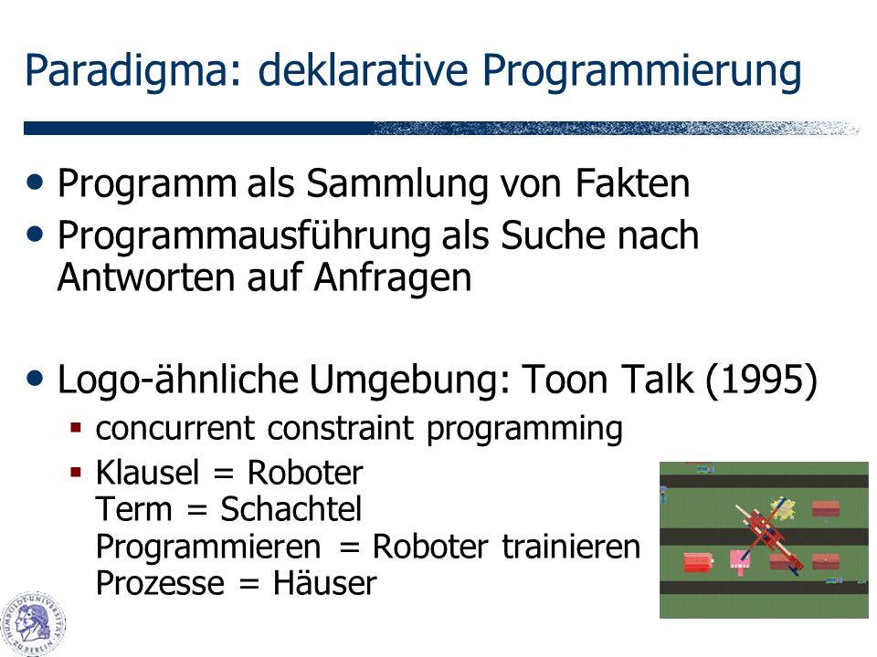Paradigma: deklarative Programmierung Programm als Sammlung von Fakten Programmausführung als Suche nach Antworten auf Anfragen Logo-ähnliche Umgebung: Toon Talk (1995) concurrent constraint programming Klausel = Roboter Term = Schachtel Programmieren = Roboter trainieren Prozesse = Häuser