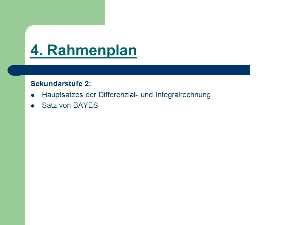 4. Rahmenplan Sekundarstufe 2: Hauptsatzes der Differenzial- und Integralrechnung Satz von BAYES