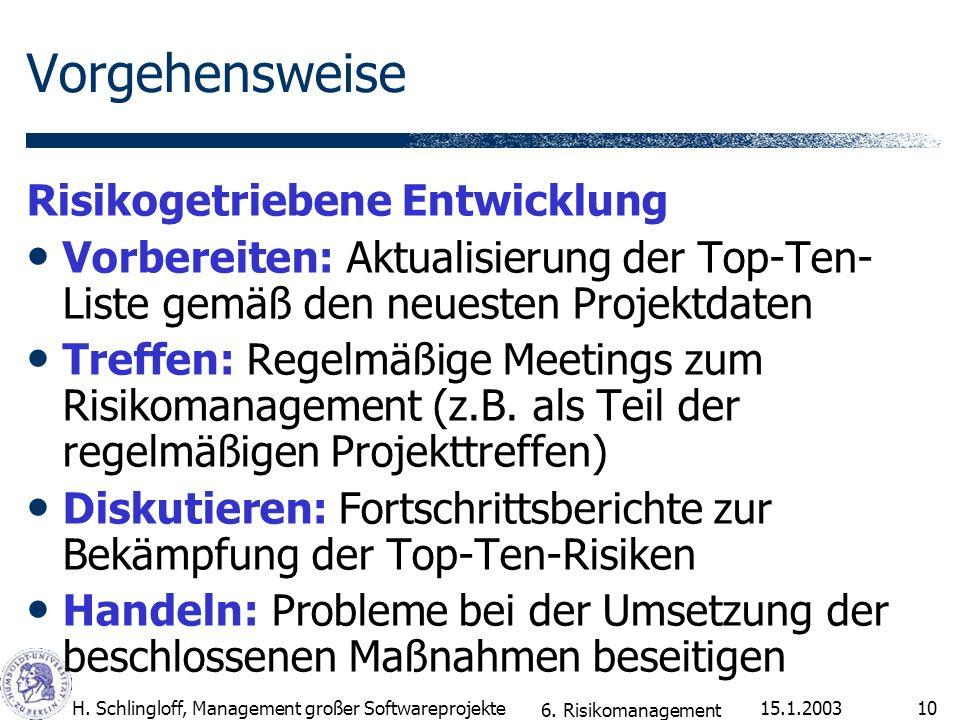 15.1.2003H. Schlingloff, Management großer Softwareprojekte10 Vorgehensweise Risikogetriebene Entwicklung Vorbereiten: Aktualisierung der Top-Ten- Lis