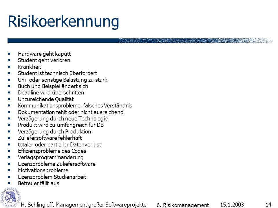 15.1.2003H. Schlingloff, Management großer Softwareprojekte14 Risikoerkennung Hardware geht kaputt Student geht verloren Krankheit Student ist technis