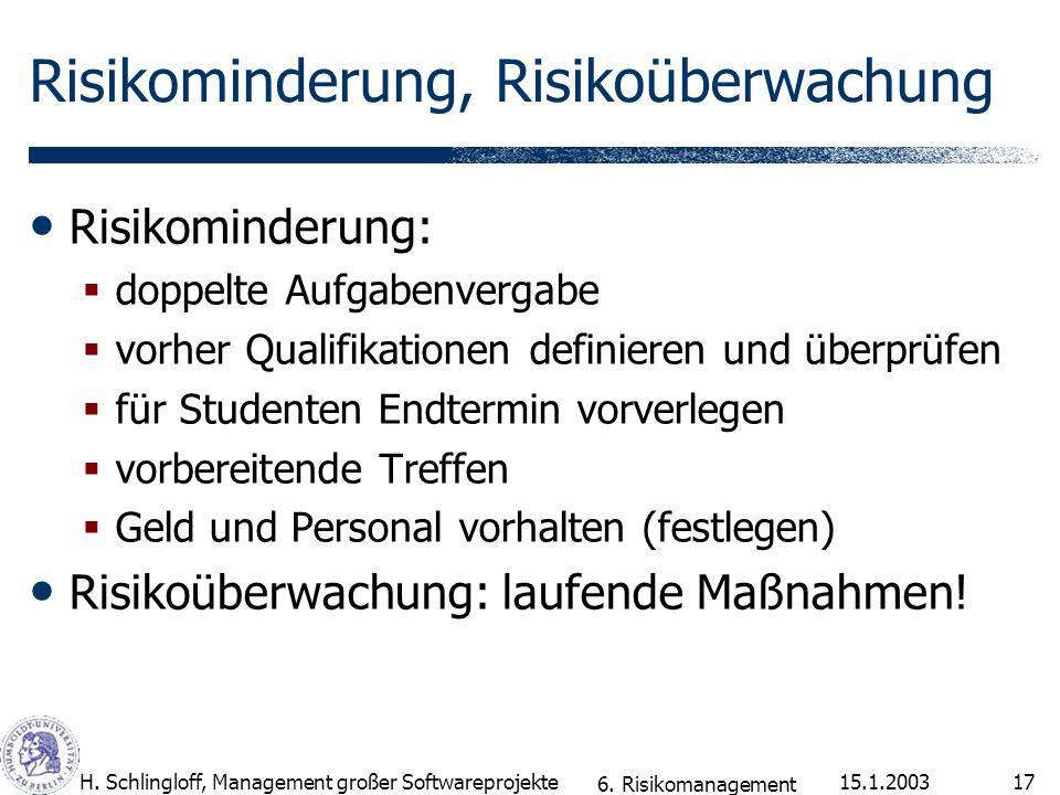 15.1.2003H. Schlingloff, Management großer Softwareprojekte17 Risikominderung, Risikoüberwachung Risikominderung: doppelte Aufgabenvergabe vorher Qual