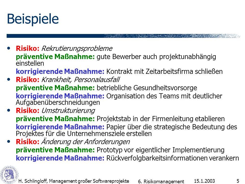 15.1.2003H. Schlingloff, Management großer Softwareprojekte5 Beispiele Risiko: Rekrutierungsprobleme präventive Maßnahme: gute Bewerber auch projektun