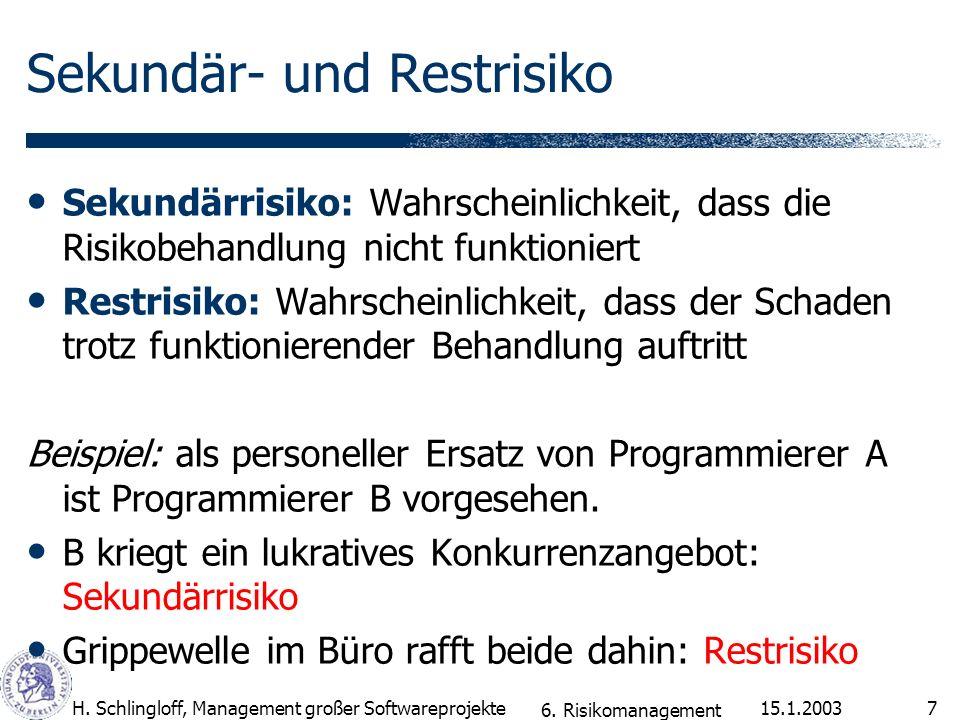 15.1.2003H. Schlingloff, Management großer Softwareprojekte7 Sekundär- und Restrisiko Sekundärrisiko: Wahrscheinlichkeit, dass die Risikobehandlung ni