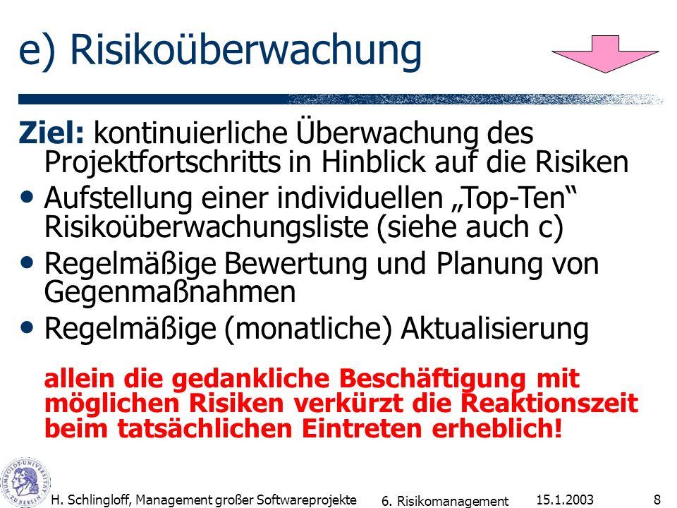 15.1.2003H. Schlingloff, Management großer Softwareprojekte8 e) Risikoüberwachung Ziel: kontinuierliche Überwachung des Projektfortschritts in Hinblic