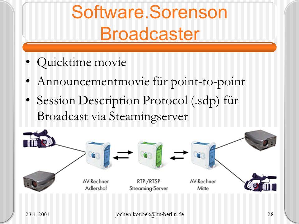 23.1.2001jochen.koubek@hu-berlin.de28 Software.Sorenson Broadcaster Quicktime movie Announcementmovie für point-to-point Session Description Protocol